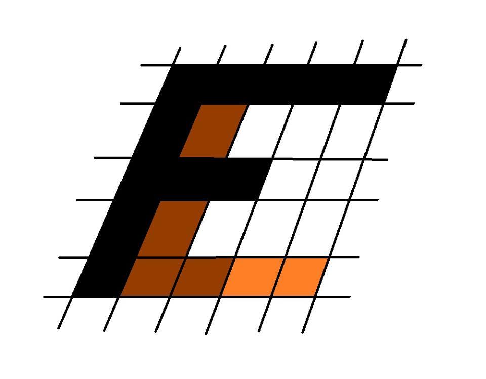 FABTOLAB.com